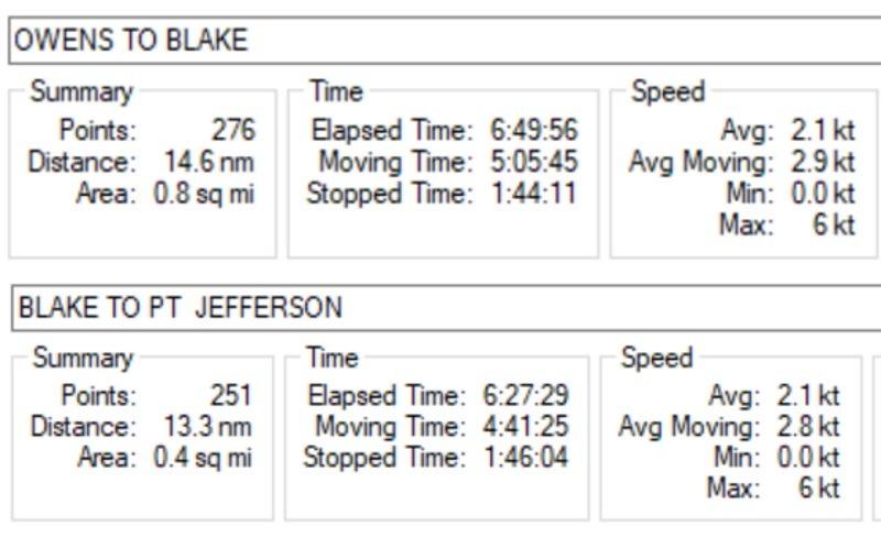 Point Defiance to Point Jefferson GPS Data